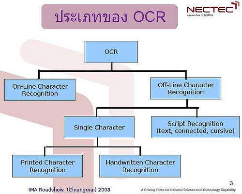 ocr-technology