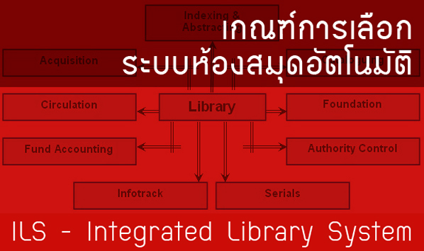 ils-for-library