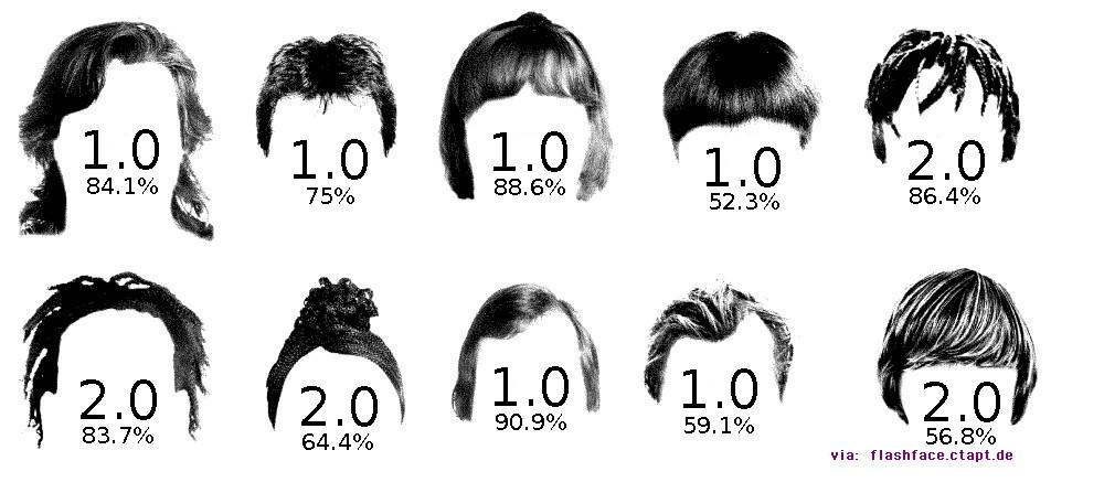 hair-librarian