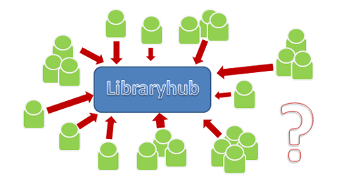  Libraryhub 