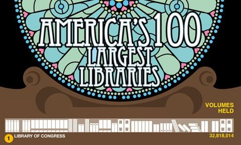 [Infographic] 100 อันดับ ห้องสมุดขนาดใหญ่ในอเมริกา