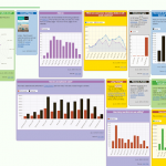 5 เหตุผลที่ทำให้ชาวห้องสมุดต้องสนใจเรื่องการวิเคราะห์ข้อมูล (Data Analytics)